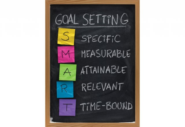 achieving of personal goals in life Unless you make it a goal for yourself and work everyday towards achieving it,  goals help us live life to the fullest  a personal development plan to help you .